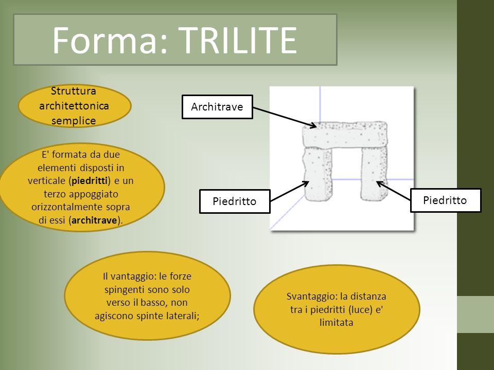 Forma: TRILITE Struttura architettonica semplice Architrave Piedritto