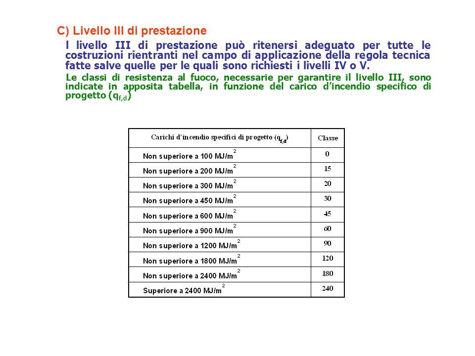 C) Livello III di prestazione