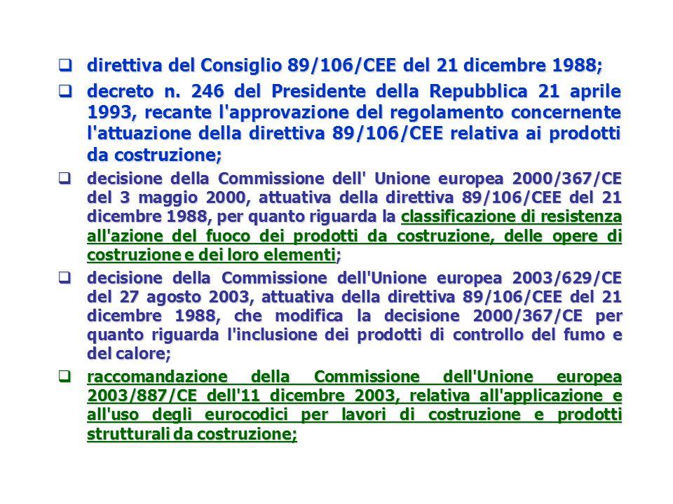 direttiva del Consiglio 89/106/CEE del 21 dicembre 1988;
