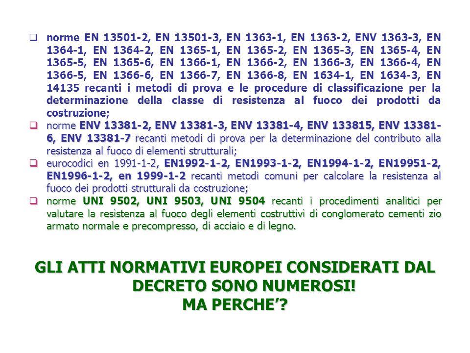 GLI ATTI NORMATIVI EUROPEI CONSIDERATI DAL DECRETO SONO NUMEROSI!