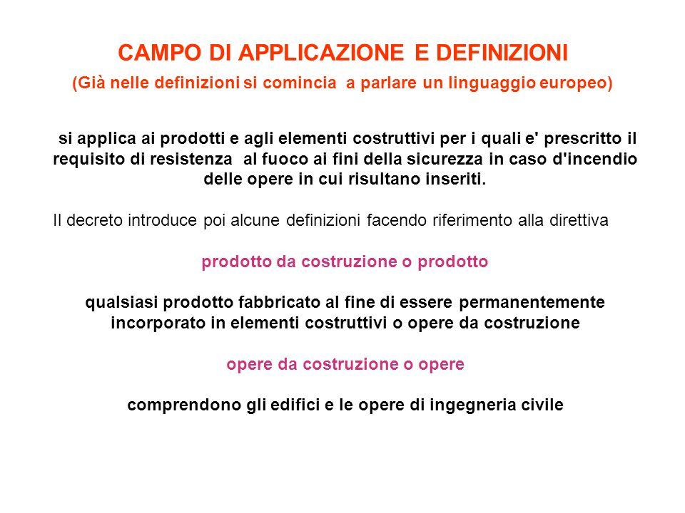 CAMPO DI APPLICAZIONE E DEFINIZIONI (Già nelle definizioni si comincia a parlare un linguaggio europeo)