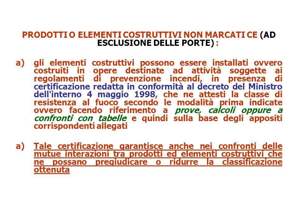 PRODOTTI O ELEMENTI COSTRUTTIVI NON MARCATI CE (AD ESCLUSIONE DELLE PORTE) :