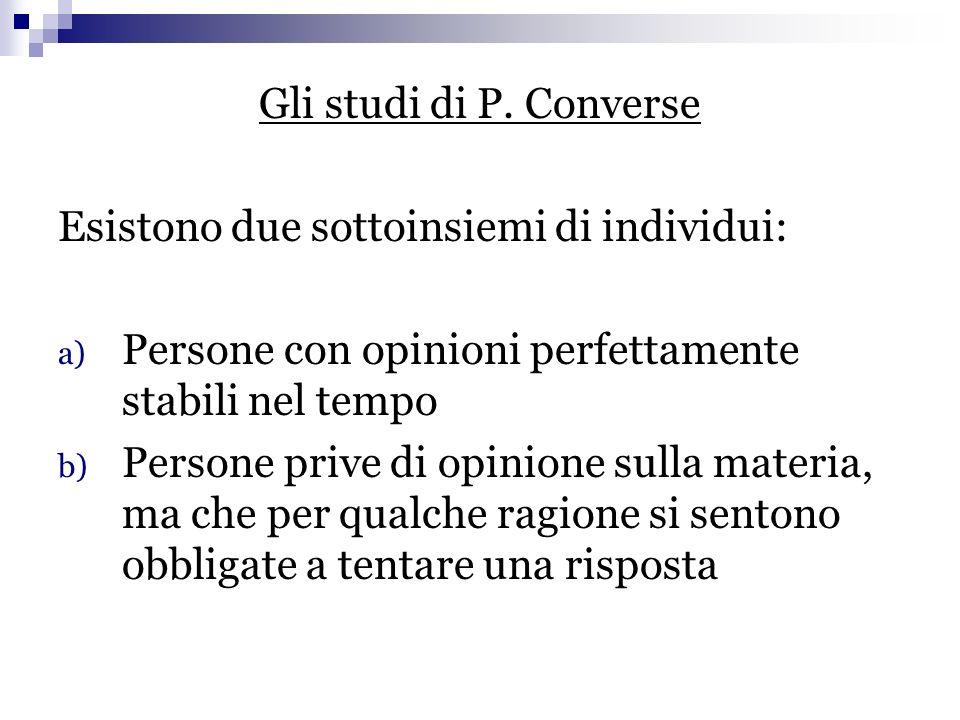 Gli studi di P. Converse Esistono due sottoinsiemi di individui: Persone con opinioni perfettamente stabili nel tempo.