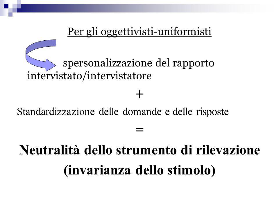 Neutralità dello strumento di rilevazione (invarianza dello stimolo)