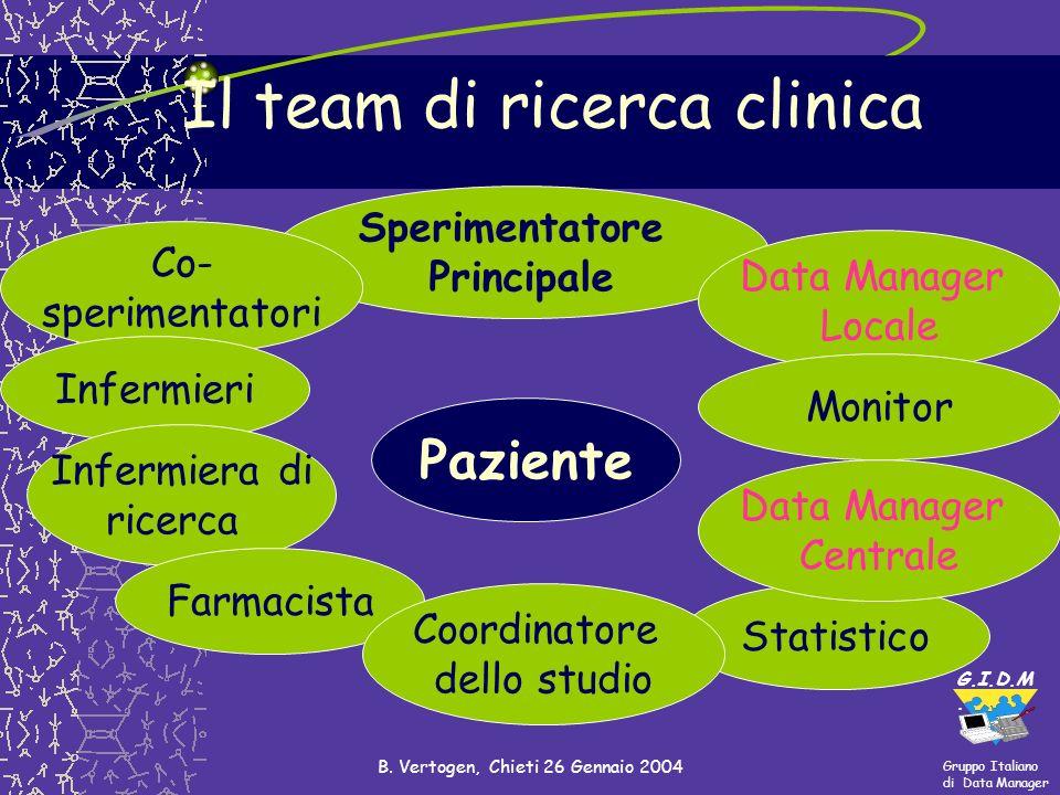 Il team di ricerca clinica