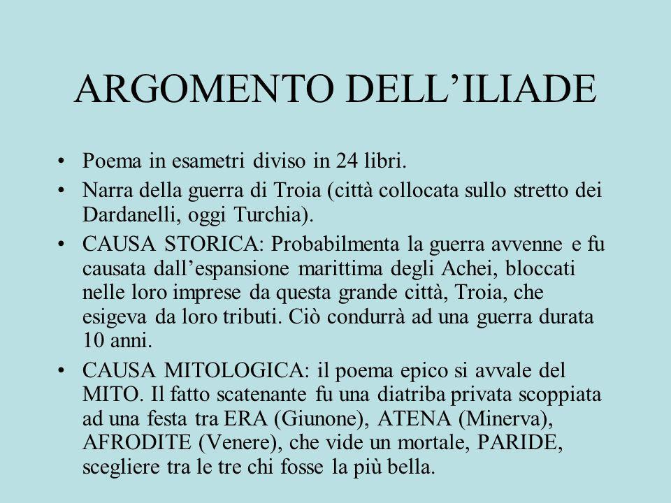 ARGOMENTO DELL'ILIADE
