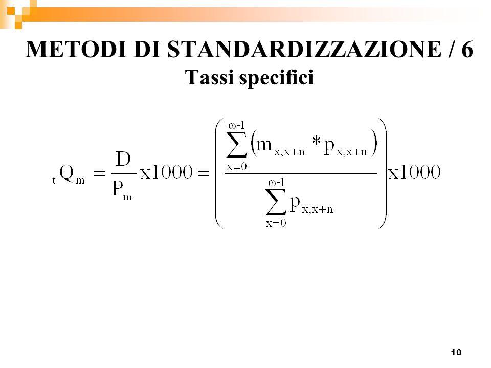 METODI DI STANDARDIZZAZIONE / 6 Tassi specifici