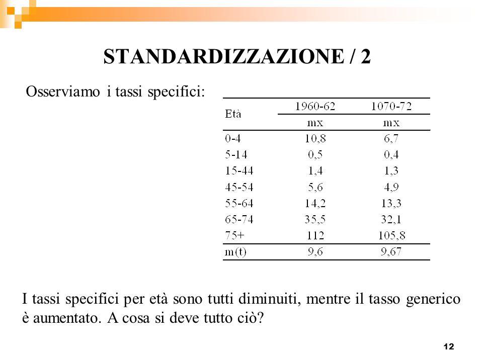 STANDARDIZZAZIONE / 2 Osserviamo i tassi specifici:
