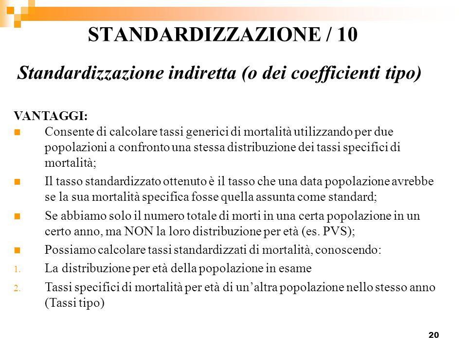STANDARDIZZAZIONE / 10 Standardizzazione indiretta (o dei coefficienti tipo) VANTAGGI: