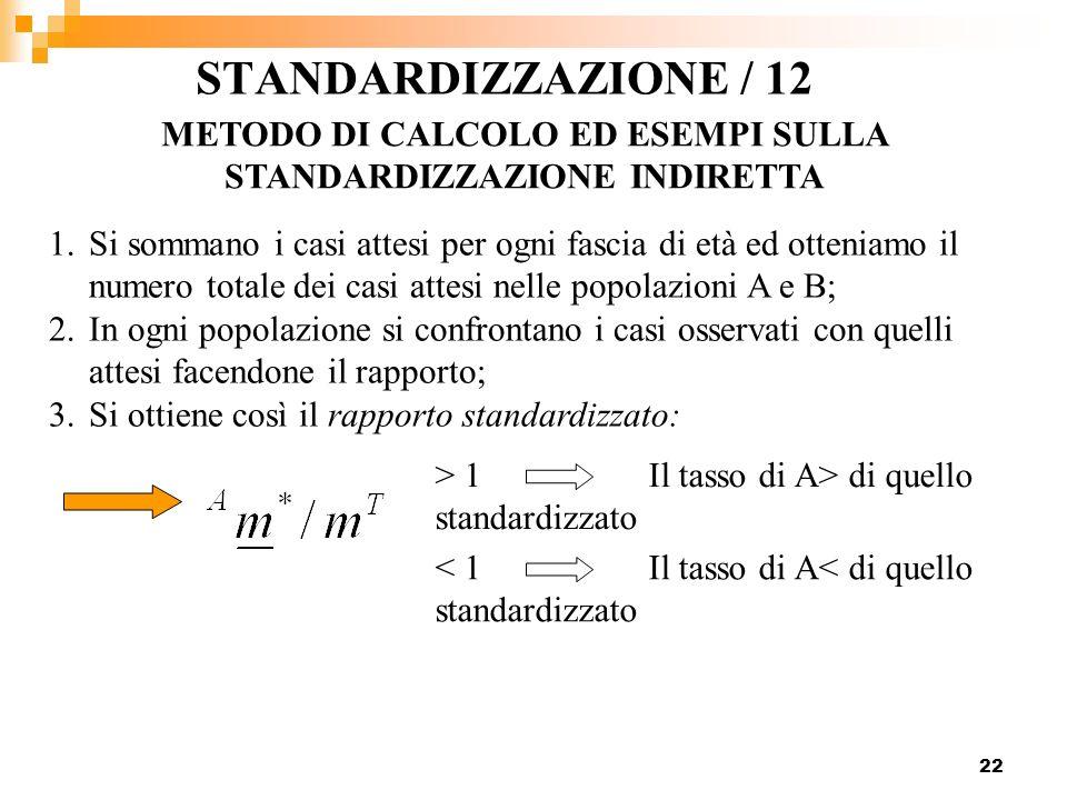 METODO DI CALCOLO ED ESEMPI SULLA STANDARDIZZAZIONE INDIRETTA