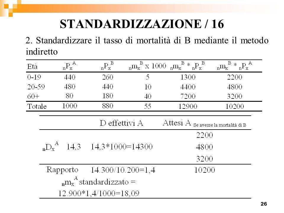 STANDARDIZZAZIONE / 16 2.