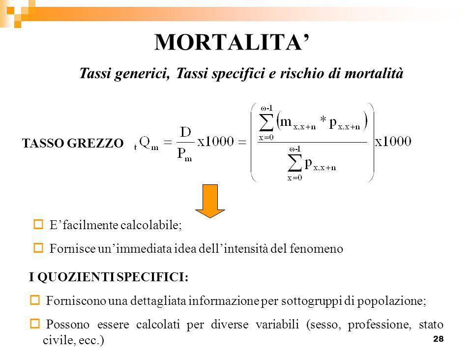 Tassi generici, Tassi specifici e rischio di mortalità