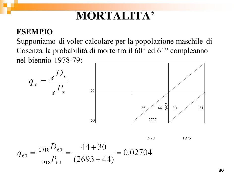 MORTALITA' ESEMPIO.