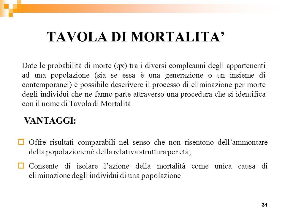 TAVOLA DI MORTALITA' VANTAGGI: