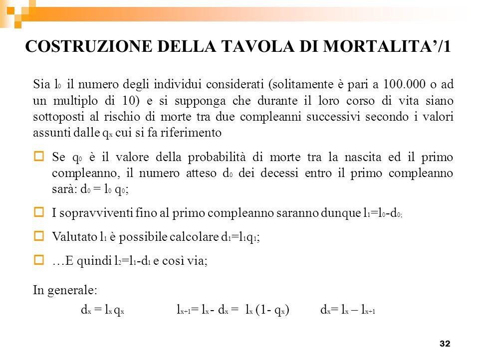 COSTRUZIONE DELLA TAVOLA DI MORTALITA'/1
