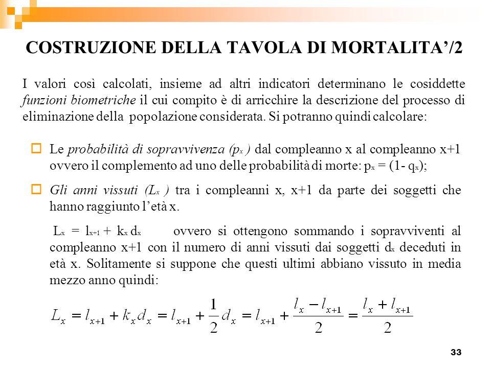 COSTRUZIONE DELLA TAVOLA DI MORTALITA'/2