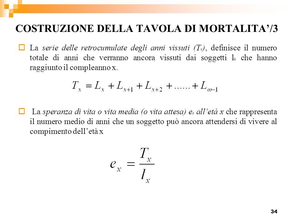 COSTRUZIONE DELLA TAVOLA DI MORTALITA'/3