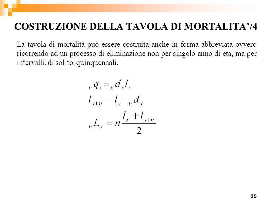 COSTRUZIONE DELLA TAVOLA DI MORTALITA'/4