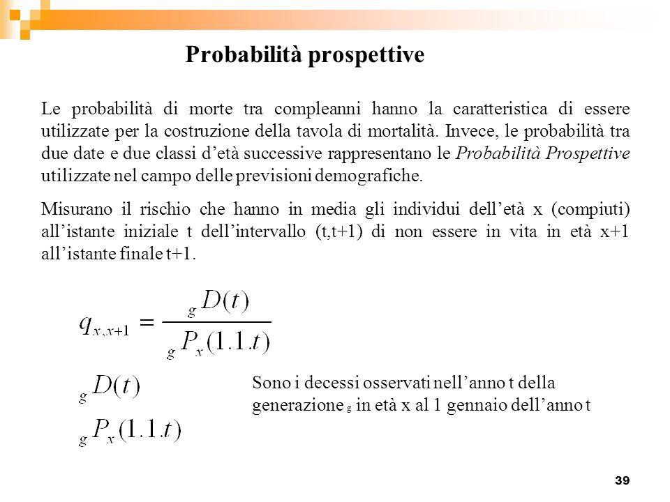 Probabilità prospettive