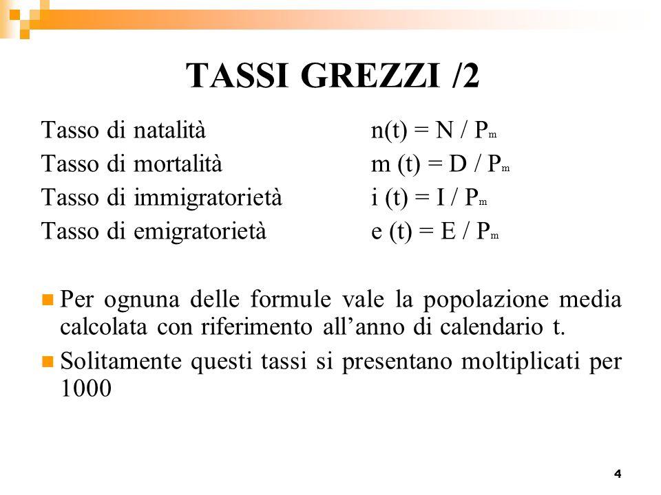 TASSI GREZZI /2 Tasso di natalità n(t) = N / Pm