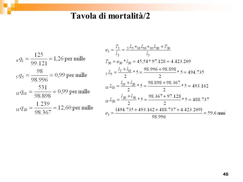 Tavola di mortalità/2