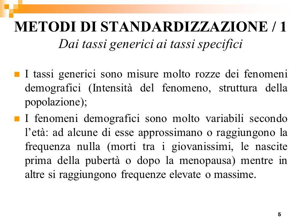 METODI DI STANDARDIZZAZIONE / 1 Dai tassi generici ai tassi specifici