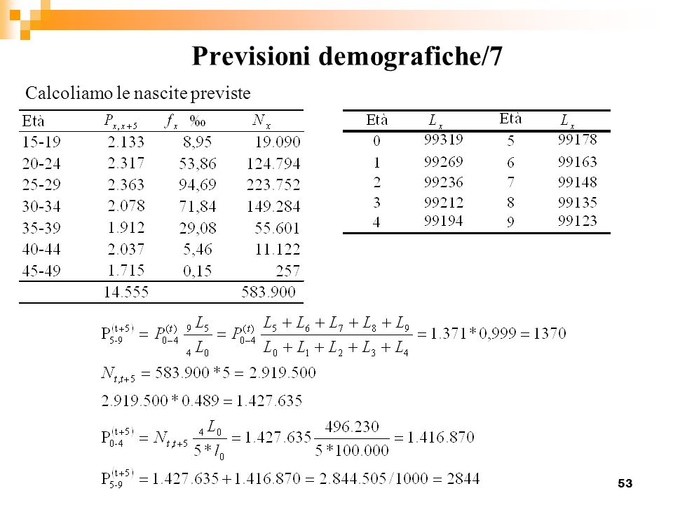 Previsioni demografiche/7