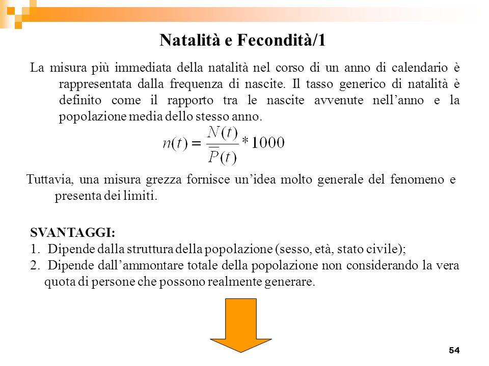 Natalità e Fecondità/1