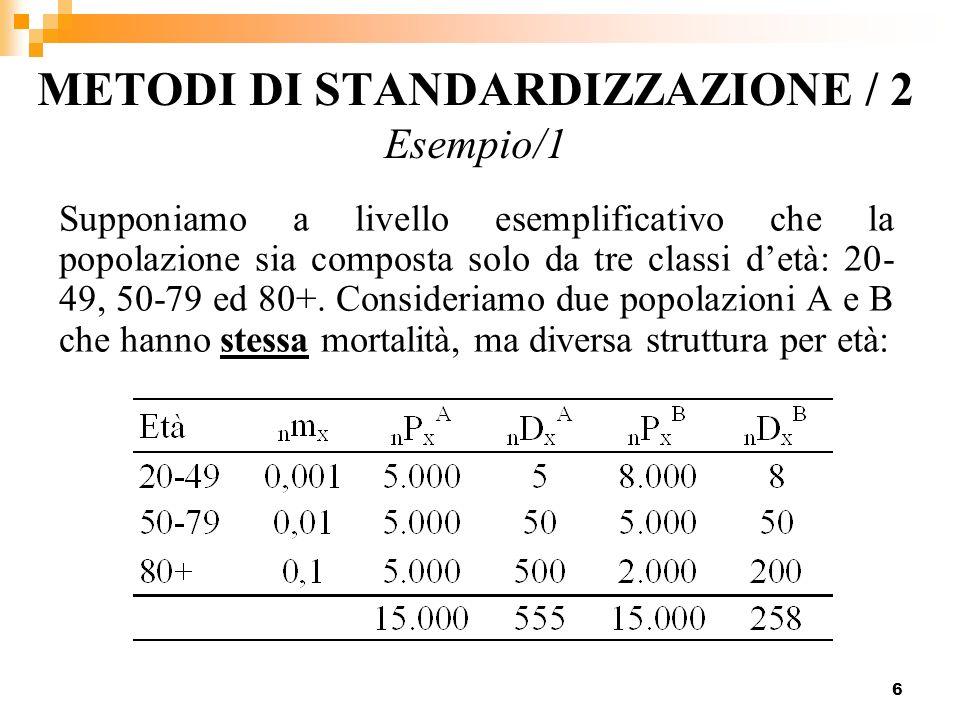 METODI DI STANDARDIZZAZIONE / 2 Esempio/1