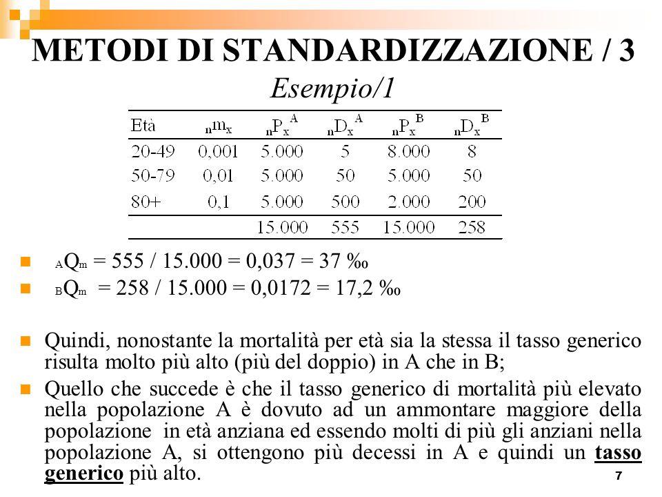 METODI DI STANDARDIZZAZIONE / 3 Esempio/1
