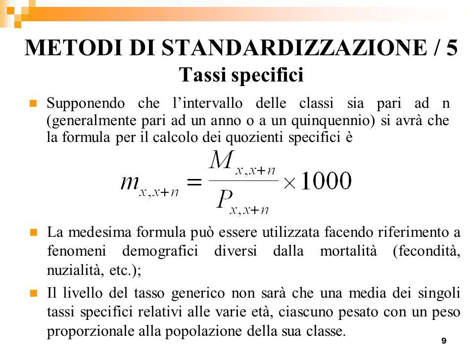 METODI DI STANDARDIZZAZIONE / 5 Tassi specifici