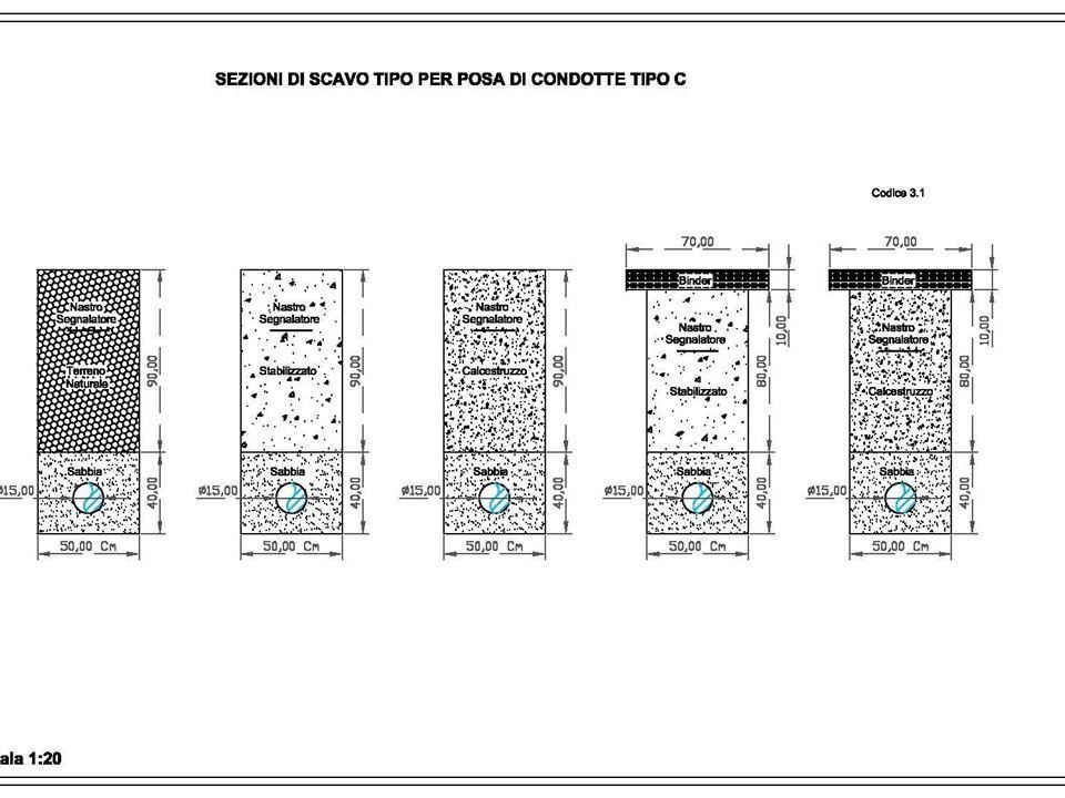 Rete distribuzione gas metano caratteristiche e sezioni di posa ppt video online scaricare - Tubazioni gas metano interrate ...