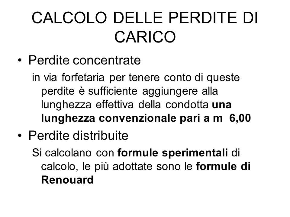 CALCOLO DELLE PERDITE DI CARICO