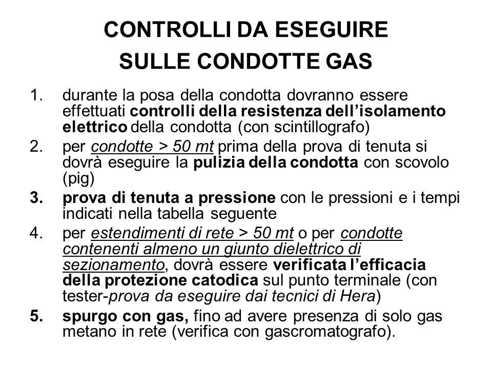 CONTROLLI DA ESEGUIRE SULLE CONDOTTE GAS