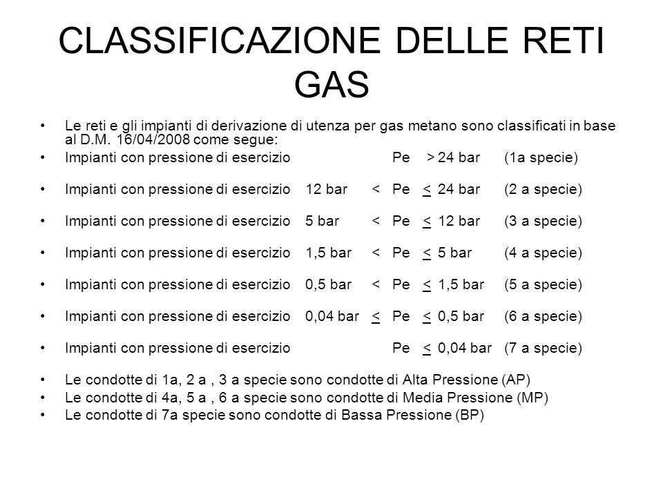 CLASSIFICAZIONE DELLE RETI GAS