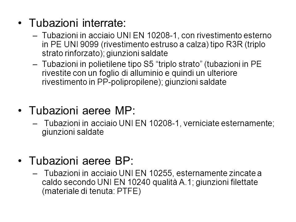 Tubazioni interrate: Tubazioni aeree MP: Tubazioni aeree BP: