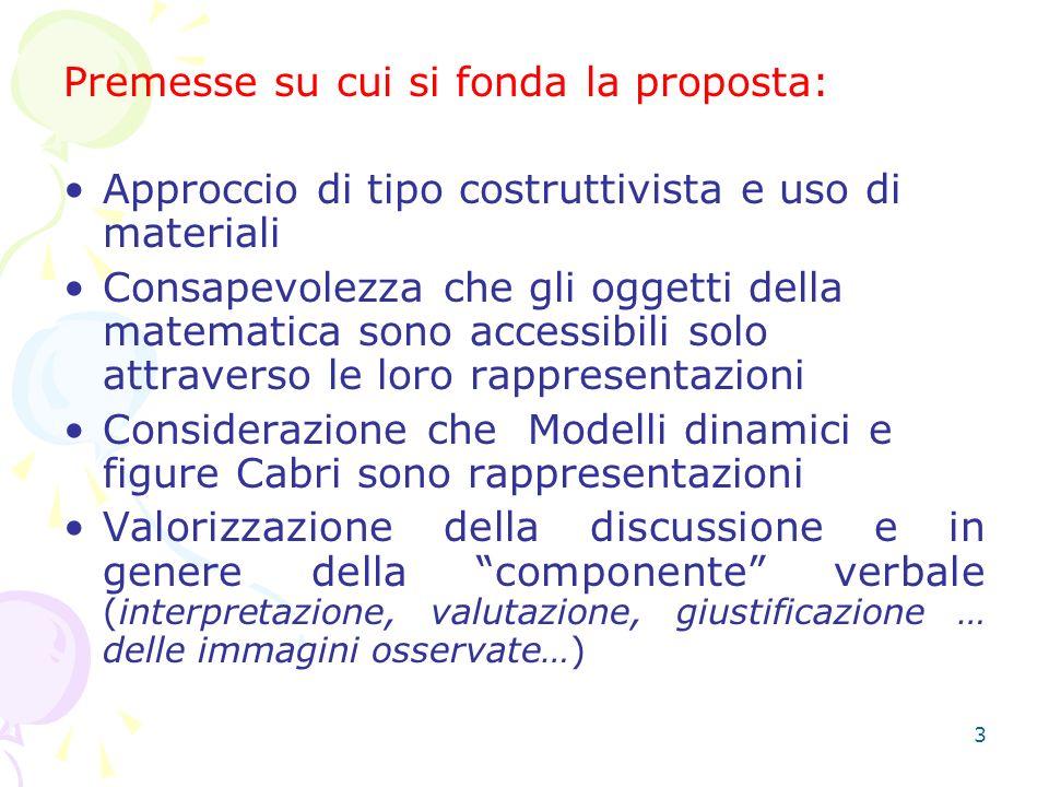 Premesse su cui si fonda la proposta: