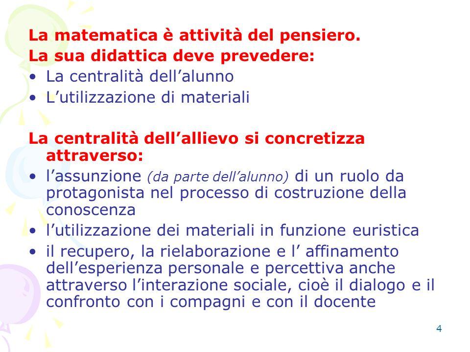 La matematica è attività del pensiero.
