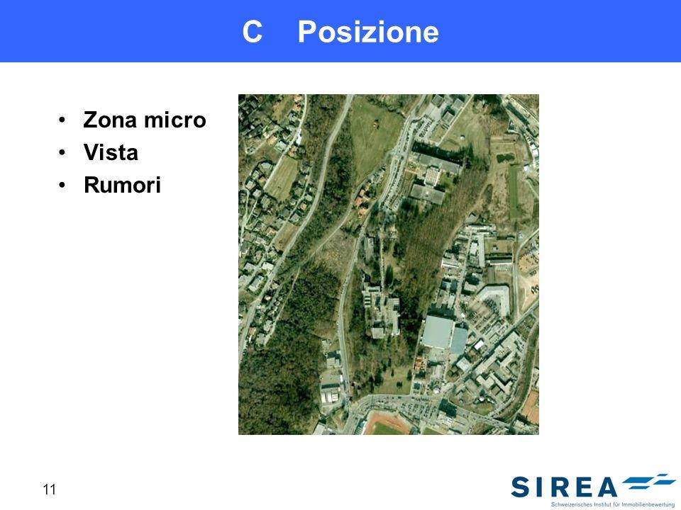 C Posizione Zona micro Vista Rumori