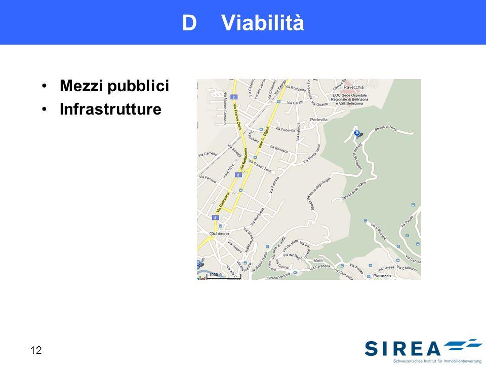D Viabilità Mezzi pubblici Infrastrutture