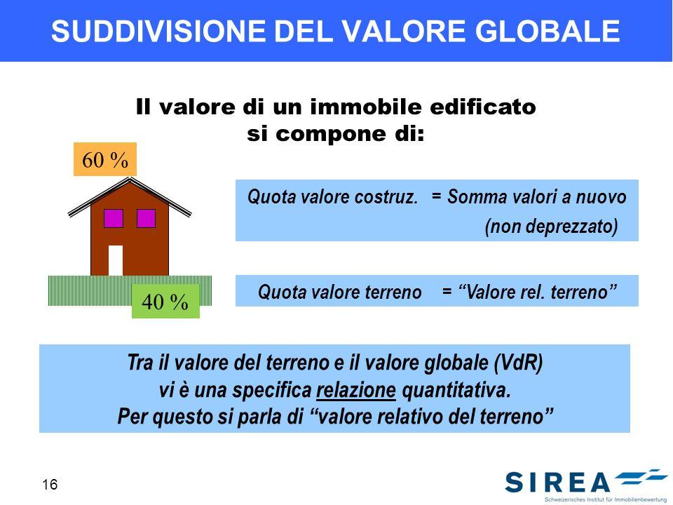 SUDDIVISIONE DEL VALORE GLOBALE