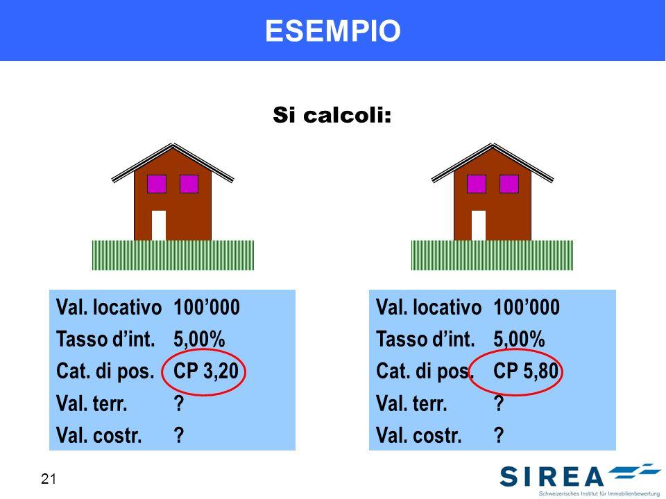 ESEMPIO Si calcoli: Val. locativo 100'000 Tasso d'int. 5,00%