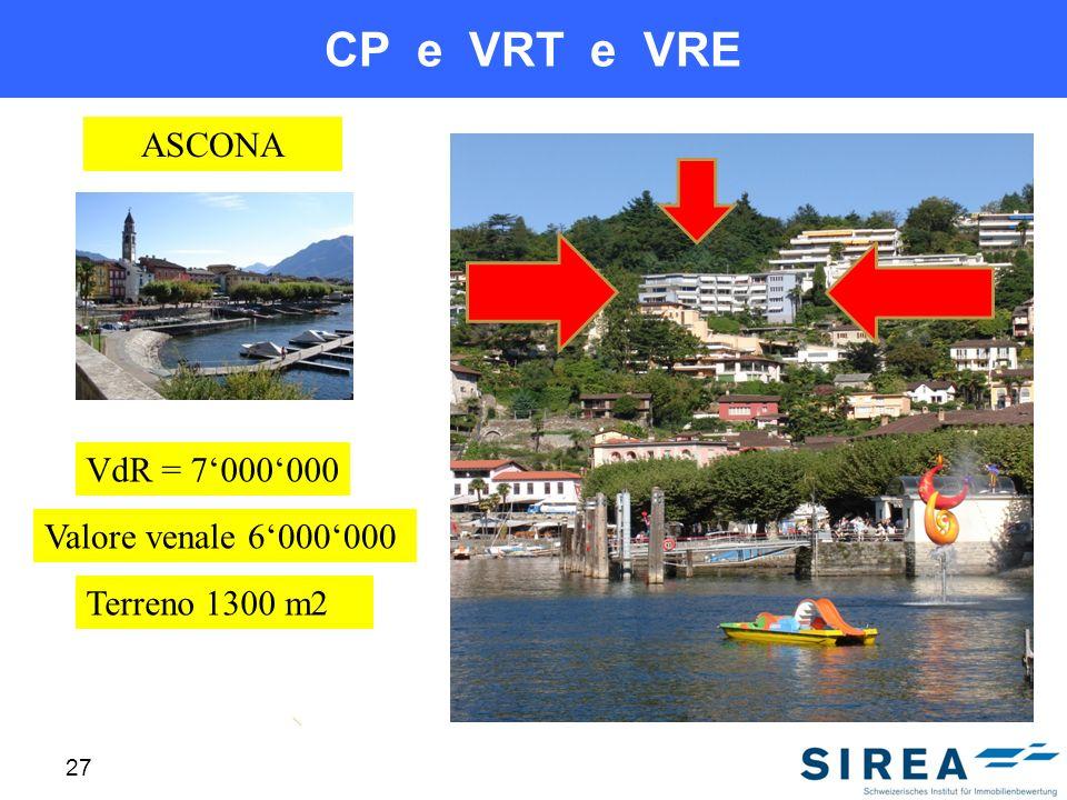CP e VRT e VRE ASCONA VdR = 7'000'000 Valore venale 6'000'000