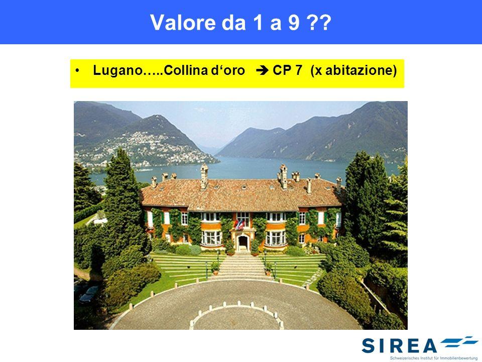 Valore da 1 a 9 Lugano…..Collina d'oro  CP 7 (x abitazione)