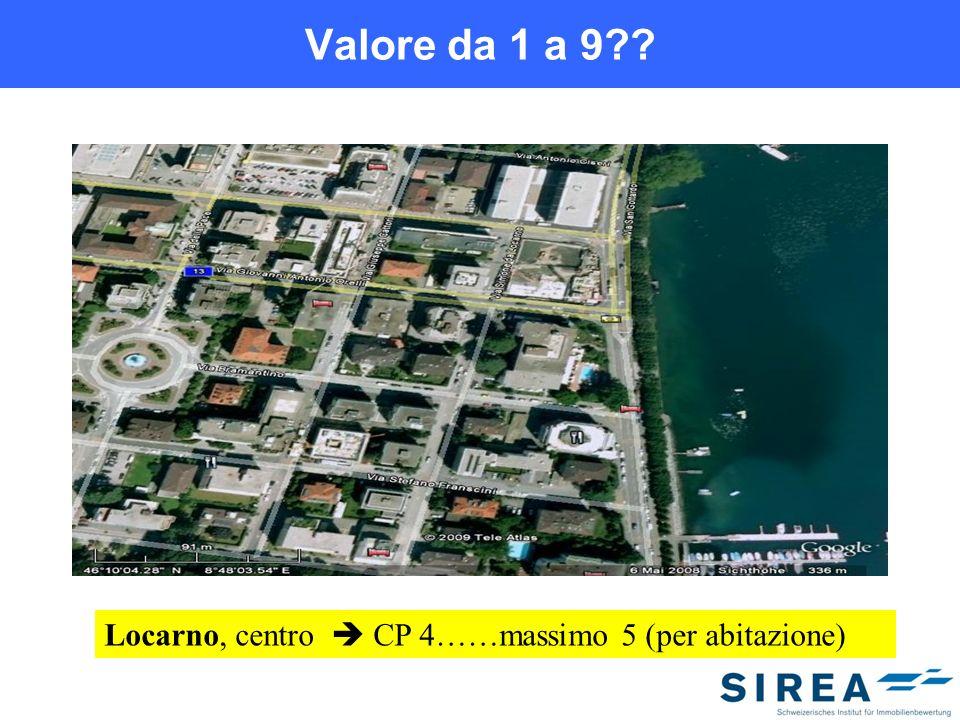 Valore da 1 a 9 Locarno, centro  CP 4……massimo 5 (per abitazione)