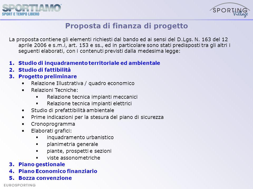 Proposta di finanza di progetto