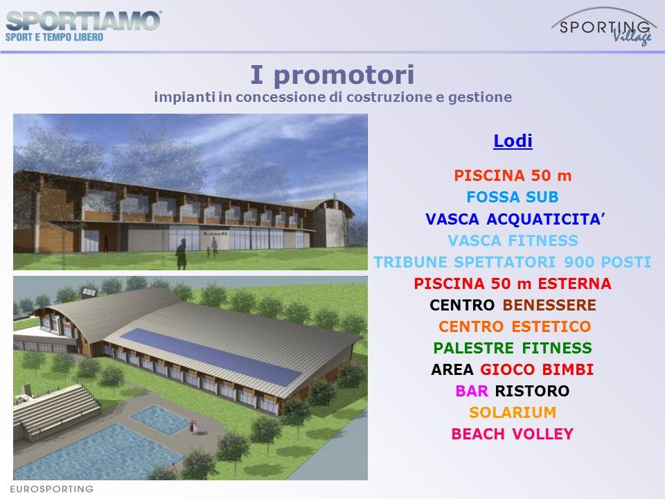 I promotori impianti in concessione di costruzione e gestione