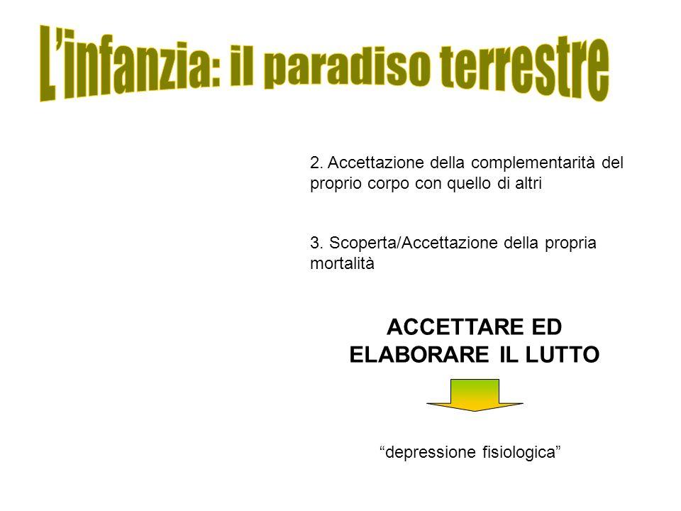 ACCETTARE ED ELABORARE IL LUTTO