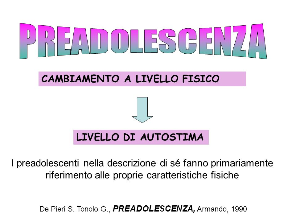 De Pieri S. Tonolo G., PREADOLESCENZA, Armando, 1990