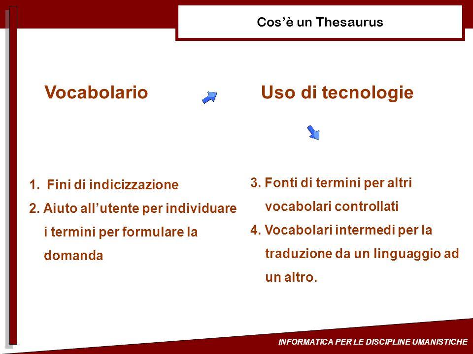Vocabolario Uso di tecnologie Cos'è un Thesaurus